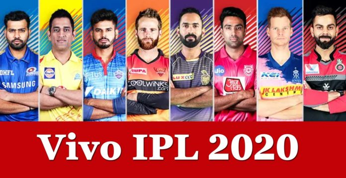 most dangerous team in IPL 2020